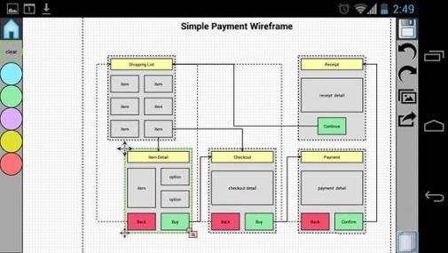 流程图 - 组织结构